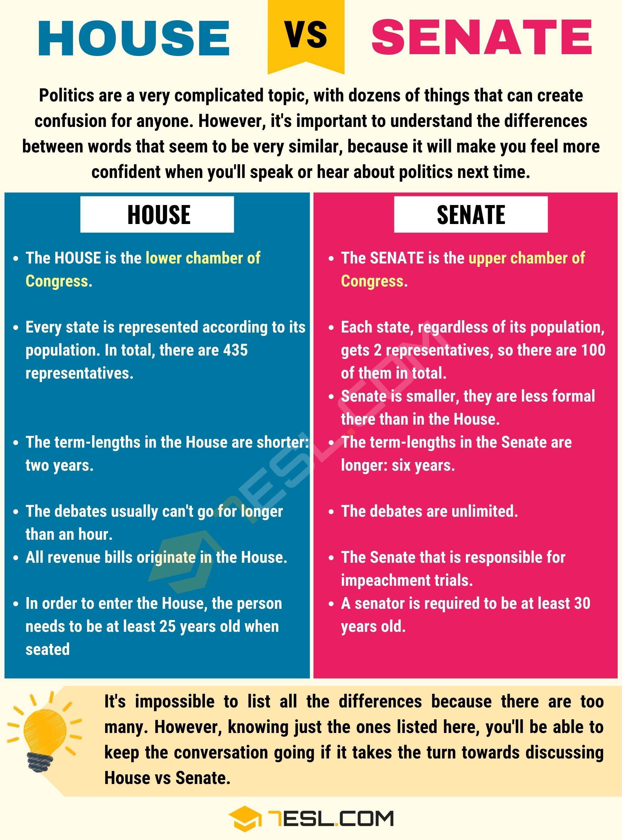 HOUSE-vs-SENATE
